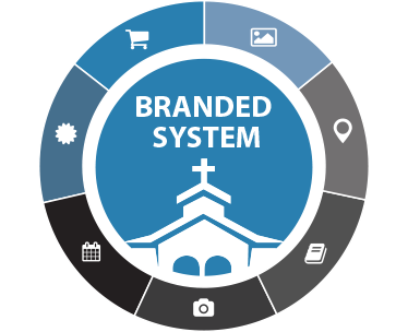 A Branded System